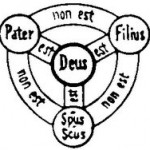 I believe in the Holy Trinity–Part 2